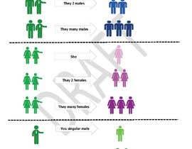 #2 para Characters for Book - Simple Sample por ashswa