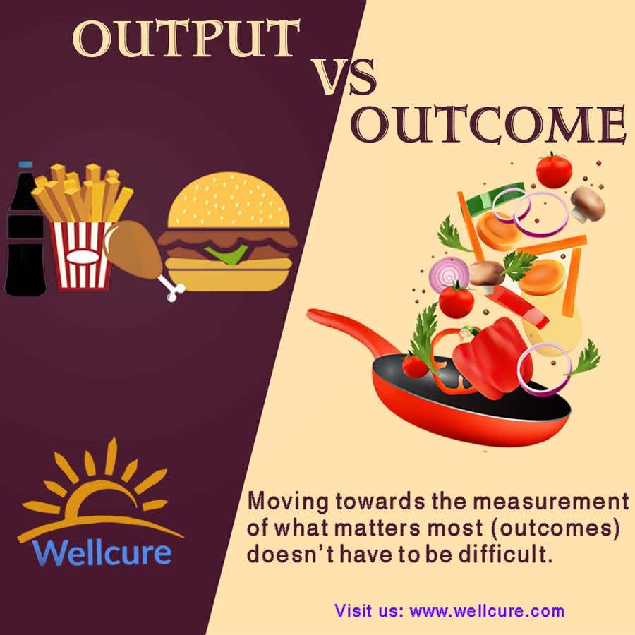 Contest Entry #7 for Design a social media poster on Output Vs Outcome