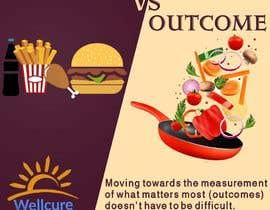 #7 untuk Design a social media poster on Output Vs Outcome oleh elmidaany
