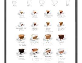 jomainenicolee tarafından Barista Coffee Chart için no 7