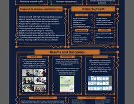 #25 pentru Poster design for technology showcase de către mdmominulhaque
