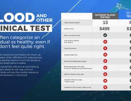 Nro 43 kilpailuun Design a beautiful comparison table for our website. käyttäjältä kreativedelivery