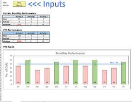 #17 para Create a Compelling Scorecard for tracking activities in Excel por MrMolfinger