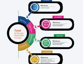 #16 untuk Create an infographic for a website that matches the feel and look of the website oleh rashaosamaa