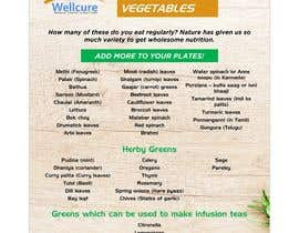 #15 untuk Design a poster - Ready Reckoner for Green Leafy vegetables oleh craftednstyled