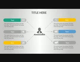 #17 para Create a PowerPoint presentation with animation timed with audio, using the provided animated PowerPoint template por Milon4646