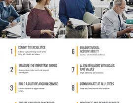 #6 za create a 24x36 poster design od RooneyMangumpory
