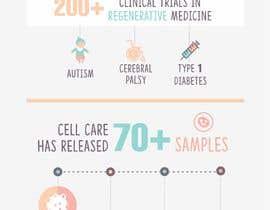 #21 za Design us an amazing infograph! od danibell