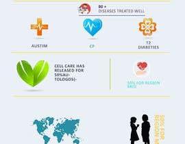 #16 za Design us an amazing infograph! od sufwanmehmood