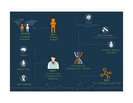 #6 za Design us an amazing infograph! od PlutusEnt