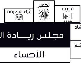 #2 for Develop live logo design and develop video to move it - in ARABIC by marloses