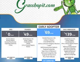 #2 untuk I need A new Pricing Table done and Delivered in PSD oleh akram1293