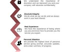 #17 for Design Infographic showing Why Robert Reid Business Brokers by nunomiguelafonso