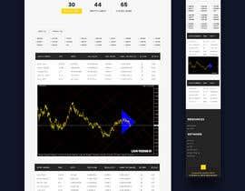 Nro 23 kilpailuun Great UI Needed käyttäjältä zaxsol