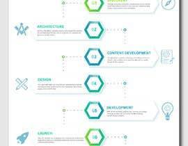 Nro 23 kilpailuun Infographic - Flow Chart käyttäjältä FALL3N0005000