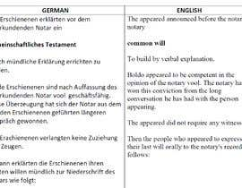 nº 1 pour Translation into German language par MdFaisalS