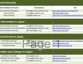 #25 for Need a list of schools in Japan af pritamghosh533