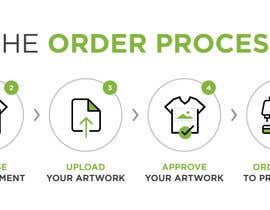 #11 para Design Order Process Banner for my Website por madartboard