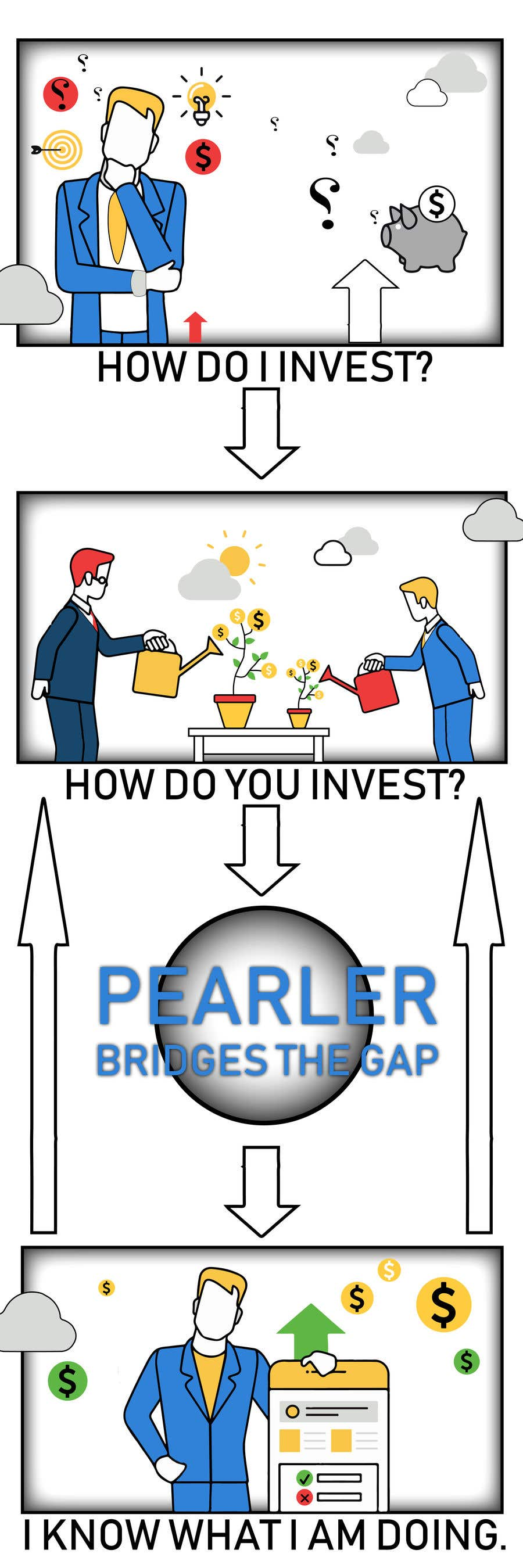 Konkurrenceindlæg #42 for Create a simple 2-part infographic that shows the normal investing process