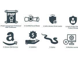 #5 for Create Icons for Training programs by amirakarmila