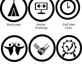 #8 for Create Icons for Training programs by EduardSPb