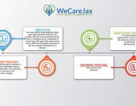 #7 untuk Create infographic oleh hosssainalif