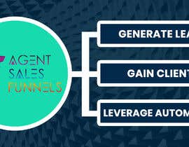 "#33 для Facebook Cover Photo for ""Agent Sales Funnels"" от WR12"
