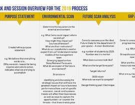 #3 for 2 PPT Slides |  Executive Design | Generic Strategy Content af sumaiya505