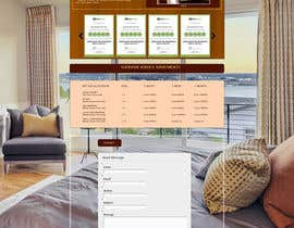 #1 untuk WordPress responsive one page website for Apartment rentals oleh iamx2011