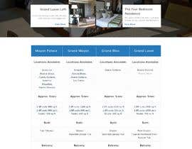 #17 for Web Page redesign af agnitiosoftware