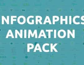 Nro 9 kilpailuun Animation Info graphic käyttäjältä Arghya1199