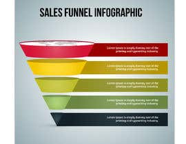 #7 para Sales Funnel Infographic por SLP2008