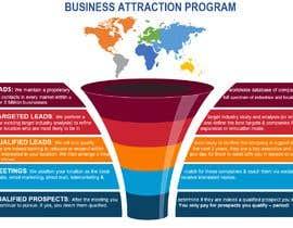 #19 para Sales Funnel Infographic por MdFaisalS