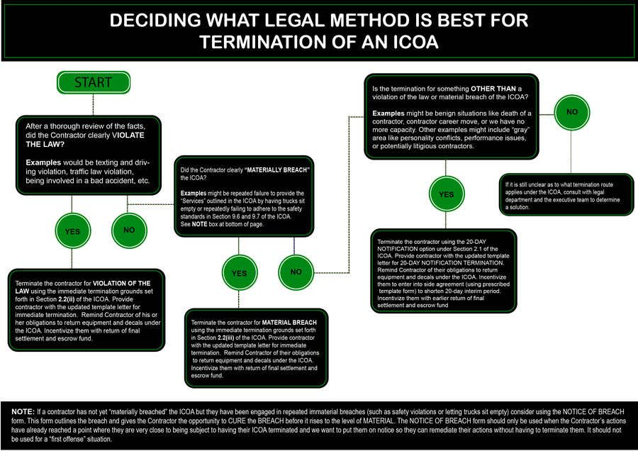 Contest Entry #21 for Decision Tree
