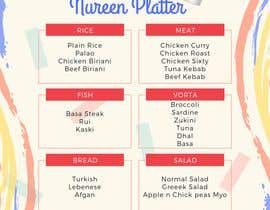 #5 untuk Make a Food Menue for Nureen Birthday oleh sufizulaikha