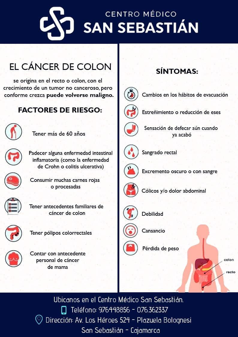 Proposition n°7 du concours Flyer Publicitario