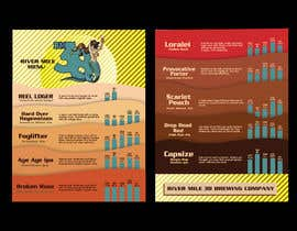 #77 cho Beer Menu Needed for Customers and Distribution. bởi mamedmarilia