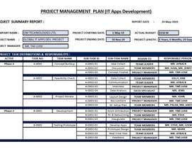 #45 for Build me a excel Project Plan af tutuldas28