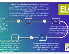 nº 29 pour Design an infographic or powerpoint 1pager to show our company history par rusi4833
