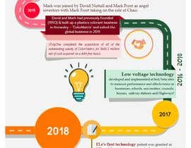nº 28 pour Design an infographic or powerpoint 1pager to show our company history par nlebachnlb