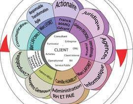 #4 untuk Créer un Organigrame sur PowerPoint oleh danamazur2000