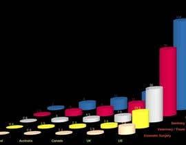 Nro 18 kilpailuun Infographic for presentation käyttäjältä mrk29