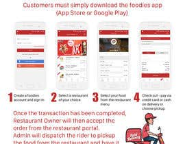#60 for Build a mobile UI for online food ordering app by rubnawazquraishi