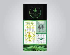 #12 for flyer/sticker creation af SmartBlackRose