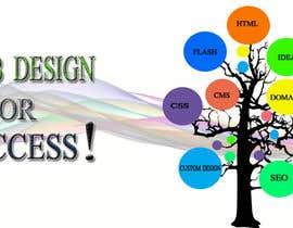 #4 para Need Wordpress Slide for webdesigner Company por rababkazim111