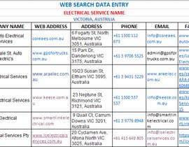 #4 для Collect data from internet от parvejh75