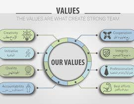 #107 for Design for values by ofarah22