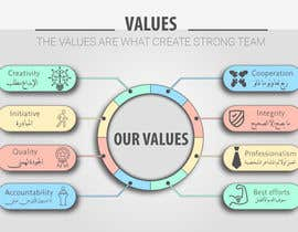 #108 for Design for values by ofarah22