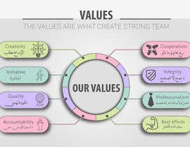 #111 for Design for values by ofarah22