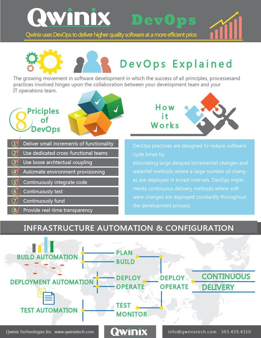 Bài tham dự cuộc thi #                                        10                                      cho                                         Design a Brochure for DevOps